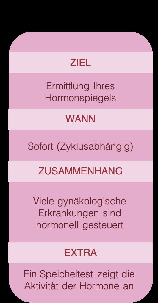 Gynäkologie Diagnostik