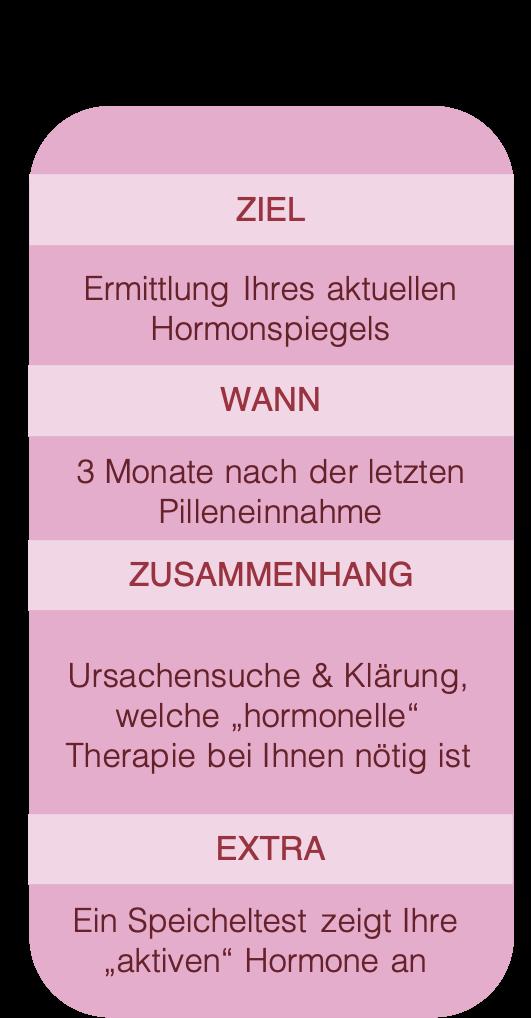 Pilleabsetzen_Position1